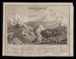 A comparative view of the heights of the principal mountains in the World: gràfic comparatiu